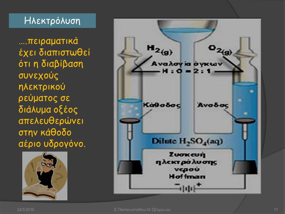 24/5/2010Ε.Παπαευσταθίου-Μ.Σβορώνου11 Ηλεκτρόλυση ….πειραματικά έχει διαπιστωθεί ότι η διαβίβαση συνεχούς ηλεκτρικού ρεύματος σε διάλυμα οξέος απελευθ