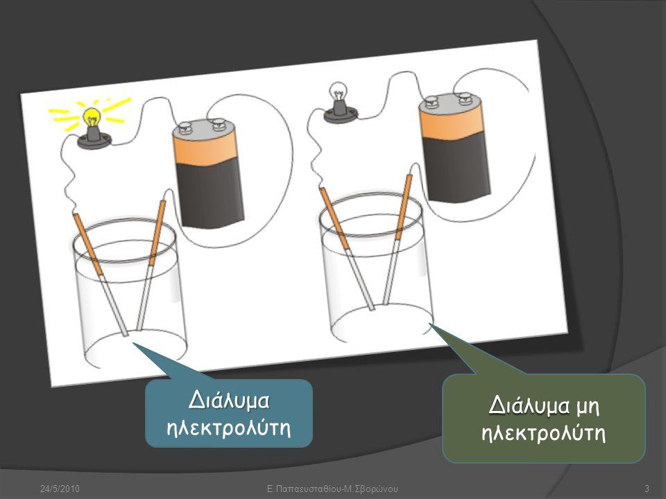 24/5/2010Ε.Παπαευσταθίου-Μ.Σβορώνου4 Svante Arrhenius 1859-1927  Όταν ο ηλεκτρολύτης (οξύ, βάση, άλας) διαλυθεί στο νερό, αυτός διίσταται σε κατιόντα (θετικά ιόντα) και ανιόντα (αρνητικά ιόντα).