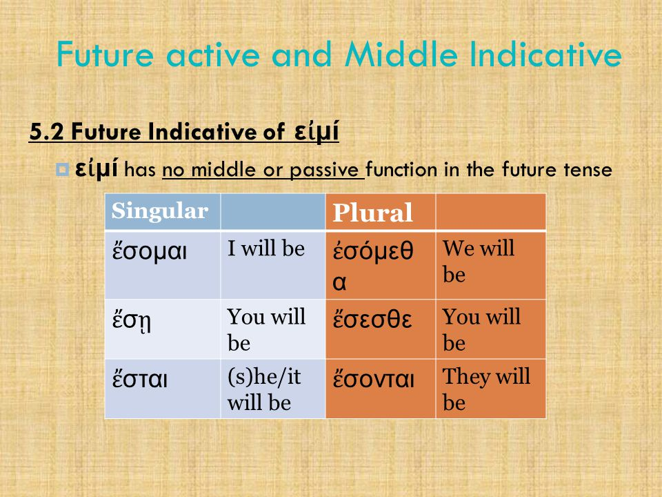Future active and Middle Indicative 5.3 Overview of Greek Tenses  Five tenses (and seven forms) of koine Greek  Lexicon listing – sg.1 in the 5-7 basic tenses/forms of the verb E.g.