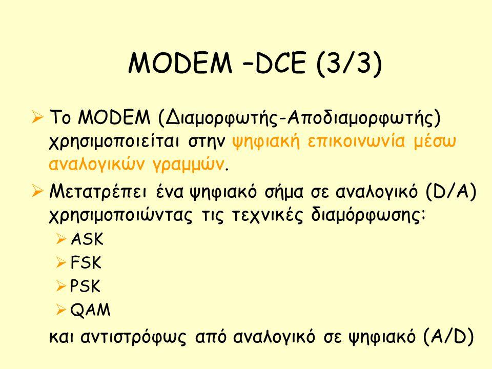 MODEM –DCE (3/3)  To MODEM (Διαμορφωτής-Αποδιαμορφωτής) χρησιμοποιείται στην ψηφιακή επικοινωνία μέσω αναλογικών γραμμών.