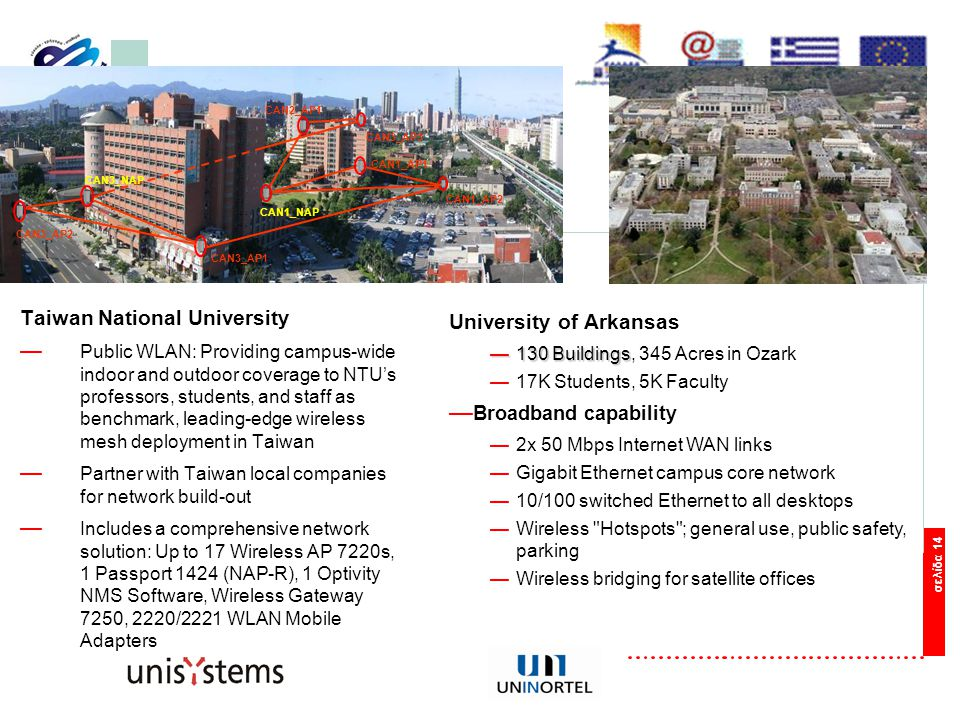 σελίδα 14 Taiwan National University — Public WLAN: Providing campus-wide indoor and outdoor coverage to NTU's professors, students, and staff as benchmark, leading-edge wireless mesh deployment in Taiwan — Partner with Taiwan local companies for network build-out — Includes a comprehensive network solution: Up to 17 Wireless AP 7220s, 1 Passport 1424 (NAP-R), 1 Optivity NMS Software, Wireless Gateway 7250, 2220/2221 WLAN Mobile Adapters CAN3_AP2 CAN3_AP1 CAN3_NAP CAN1_NAP CAN2_AP1 CAN1_AP1 CAN1_AP2 CAN3_AP3 University of Arkansas —130 Buildings —130 Buildings, 345 Acres in Ozark —17K Students, 5K Faculty — Broadband capability —2x 50 Mbps Internet WAN links —Gigabit Ethernet campus core network —10/100 switched Ethernet to all desktops —Wireless Hotspots ; general use, public safety, parking —Wireless bridging for satellite offices