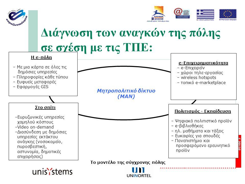 σελίδα 3 Διάγνωση των αναγκών της πόλης σε σχέση με τις ΤΠΕ: Μητροπολιτικό δίκτυο (ΜΑΝ) e-Επιχειρηματικότητα  e-Επιχειρείν  χώροι τηλε-εργασίας  wireless hotspots  τοπικό e-marketplace Η e-πόλη  Με μια κάρτα σε όλες τις δημόσιες υπηρεσίες  Πληροφορίες κάθε τύπου  Ευφυείς μεταφορές  Εφαρμογές GIS Πολιτισμός - Εκπαίδευση  Ψηφιακό πολιτιστικό προϊόν  e-βιβλιοθήκες  ηλ.