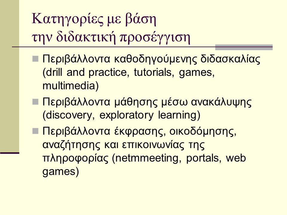 Κατηγορίες με βάση την διδακτική προσέγγιση Περιβάλλοντα καθοδηγούμενης διδασκαλίας (drill and practice, tutorials, games, multimedia) Περιβάλλοντα μάθησης μέσω ανακάλυψης (discovery, exploratory learning) Περιβάλλοντα έκφρασης, οικοδόμησης, αναζήτησης και επικοινωνίας της πληροφορίας (netmmeeting, portals, web games)