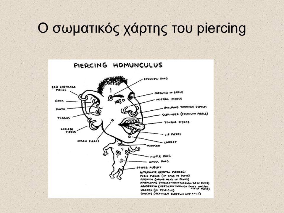 Ο σωματικός χάρτης του piercing