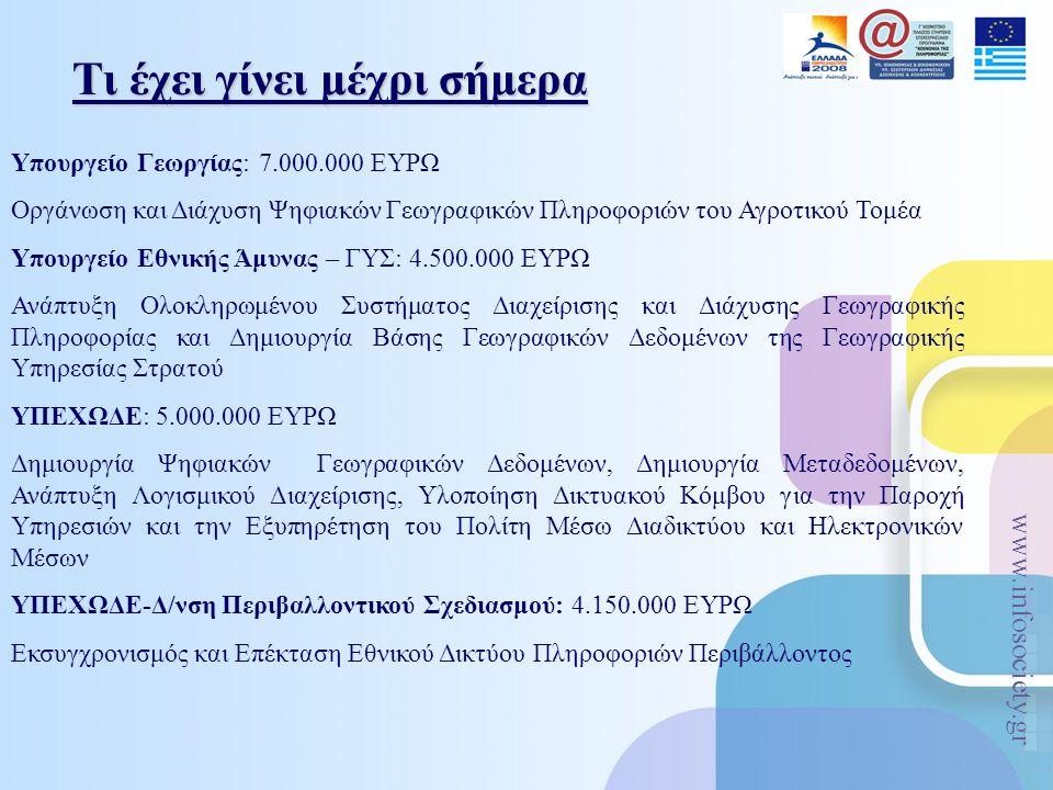 www.infosociety.gr Τι έχει γίνει μέχρι σήμερα Υπουργείο Γεωργίας: 7.000.000 ΕΥΡΩ Οργάνωση και Διάχυση Ψηφιακών Γεωγραφικών Πληροφοριών του Αγροτικού Τομέα Υπουργείο Εθνικής Άμυνας – ΓΥΣ: 4.500.000 ΕΥΡΩ Ανάπτυξη Ολοκληρωμένου Συστήματος Διαχείρισης και Διάχυσης Γεωγραφικής Πληροφορίας και Δημιουργία Βάσης Γεωγραφικών Δεδομένων της Γεωγραφικής Υπηρεσίας Στρατού ΥΠΕΧΩΔΕ: 5.000.000 ΕΥΡΩ Δημιουργία Ψηφιακών Γεωγραφικών Δεδομένων, Δημιουργία Μεταδεδομένων, Ανάπτυξη Λογισμικού Διαχείρισης, Υλοποίηση Δικτυακού Κόμβου για την Παροχή Υπηρεσιών και την Εξυπηρέτηση του Πολίτη Μέσω Διαδικτύου και Ηλεκτρονικών Μέσων ΥΠΕΧΩΔΕ-Δ/νση Περιβαλλοντικού Σχεδιασμού: 4.150.000 ΕΥΡΩ Εκσυγχρονισμός και Επέκταση Εθνικού Δικτύου Πληροφοριών Περιβάλλοντος