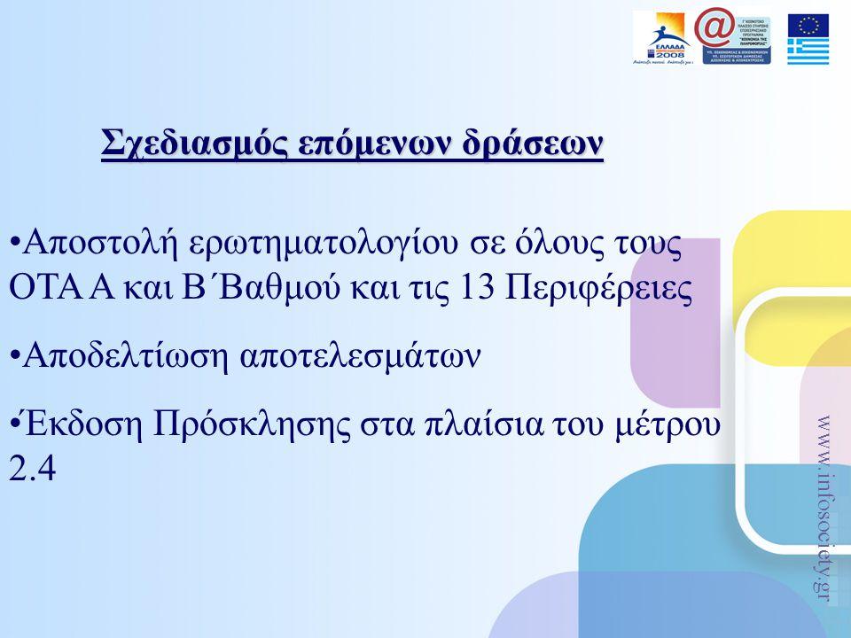 www.infosociety.gr Σχεδιασμός επόμενων δράσεων Αποστολή ερωτηματολογίου σε όλους τους ΟΤΑ Α και Β΄Βαθμού και τις 13 Περιφέρειες Αποδελτίωση αποτελεσμάτων Έκδοση Πρόσκλησης στα πλαίσια του μέτρου 2.4