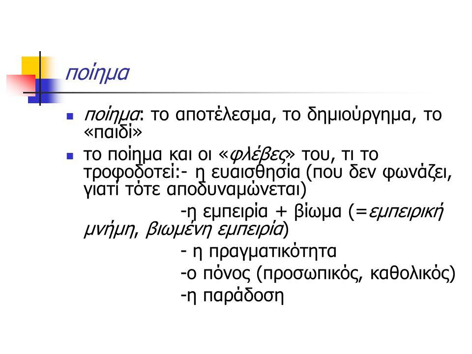 ποίημα ποίημα: το αποτέλεσμα, το δημιούργημα, το «παιδί» το ποίημα και οι «φλέβες» του, τι το τροφοδοτεί:- η ευαισθησία (που δεν φωνάζει, γιατί τότε α