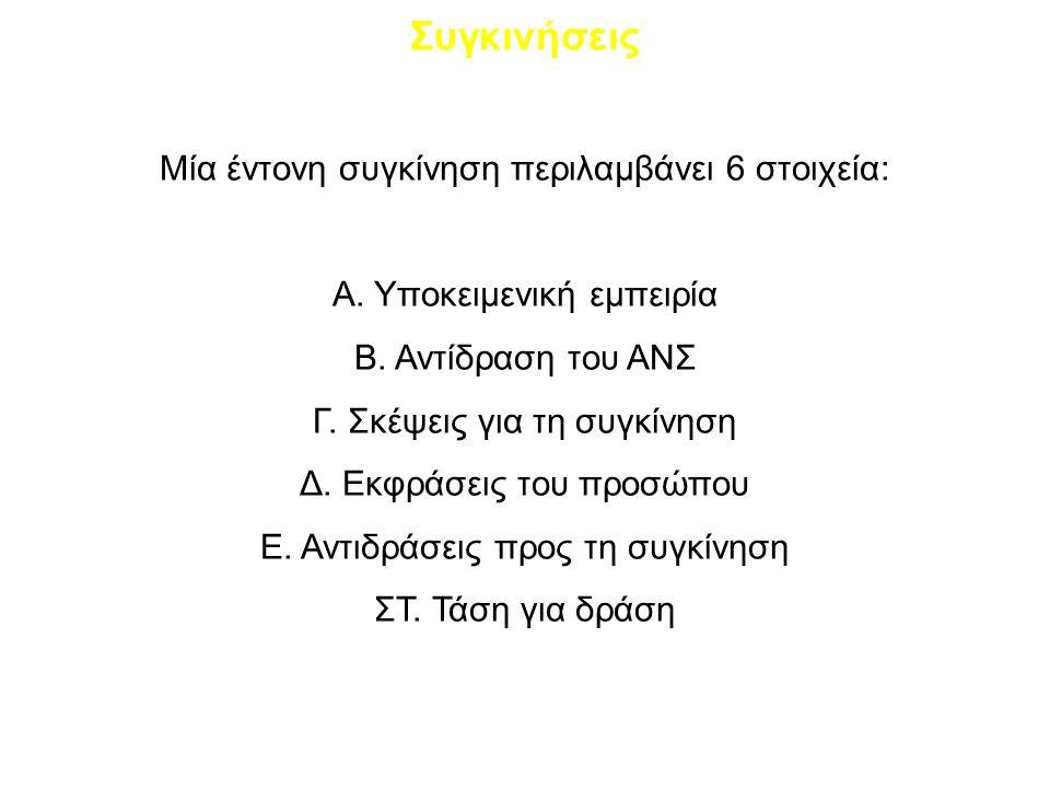 Συγκινήσεις Οι βασικές συγκινήσεις είναι οι εξής: Α.