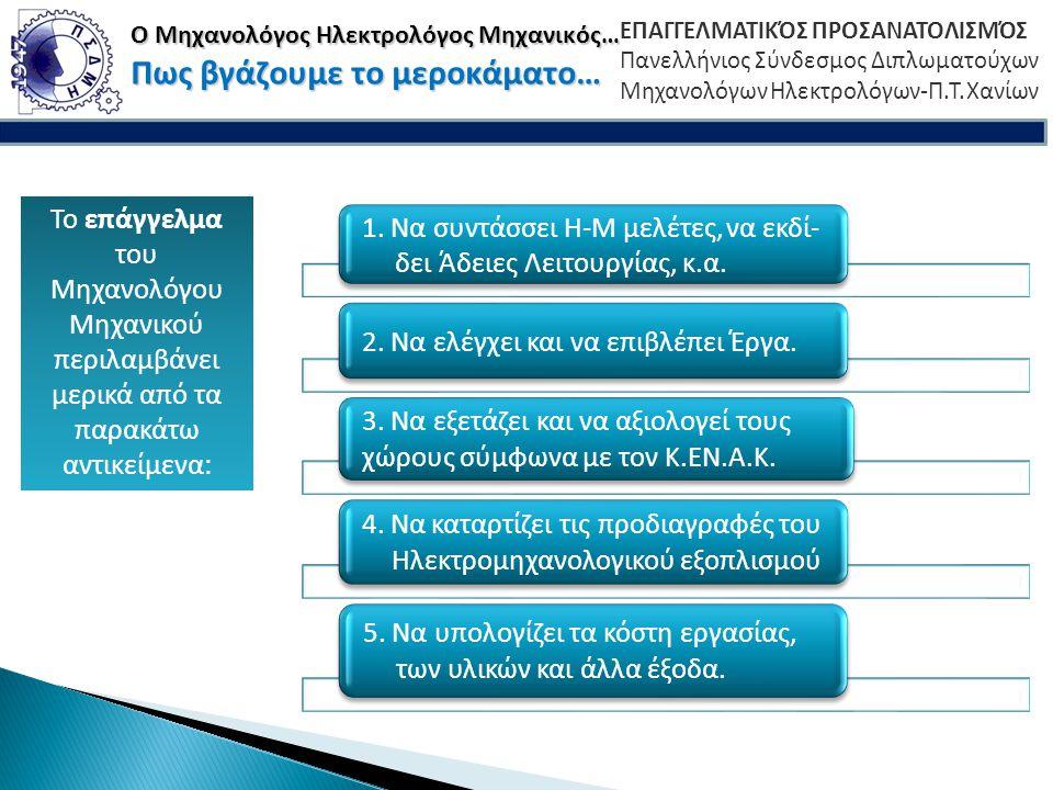 ΕΠΑΓΓΕΛΜΑΤΙΚΌΣ ΠΡΟΣΑΝΑΤΟΛΙΣΜΌΣ Πανελλήνιος Σύνδεσμος Διπλωματούχων Μηχανολόγων Ηλεκτρολόγων-Π.Τ. Χανίων 1. Να συντάσσει Η-Μ μελέτες, να εκδί- δει Άδει