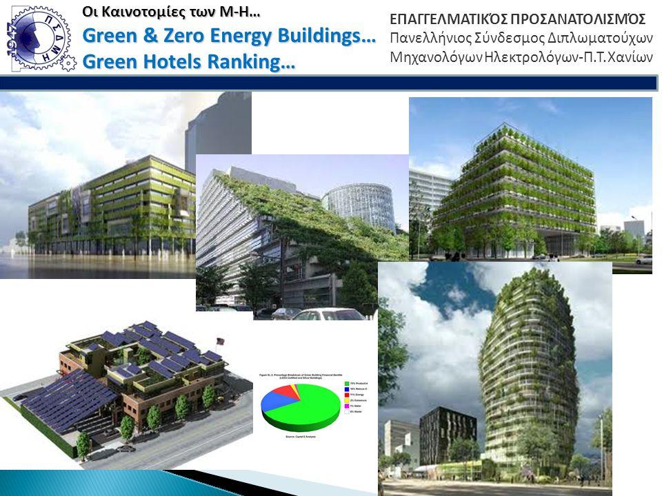ΕΠΑΓΓΕΛΜΑΤΙΚΌΣ ΠΡΟΣΑΝΑΤΟΛΙΣΜΌΣ Πανελλήνιος Σύνδεσμος Διπλωματούχων Μηχανολόγων Ηλεκτρολόγων-Π.Τ. Χανίων Οι Καινοτομίες των Μ-Η… Green & Zero Energy Bu