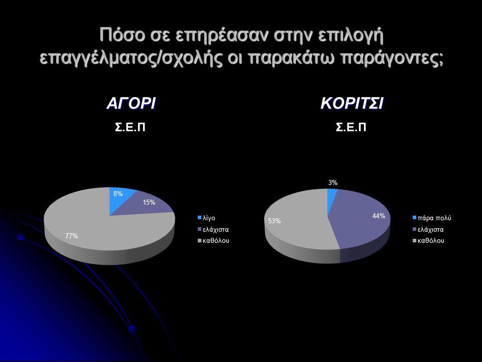ΑΓΟΡΙΚΟΡΙΤΣΙ