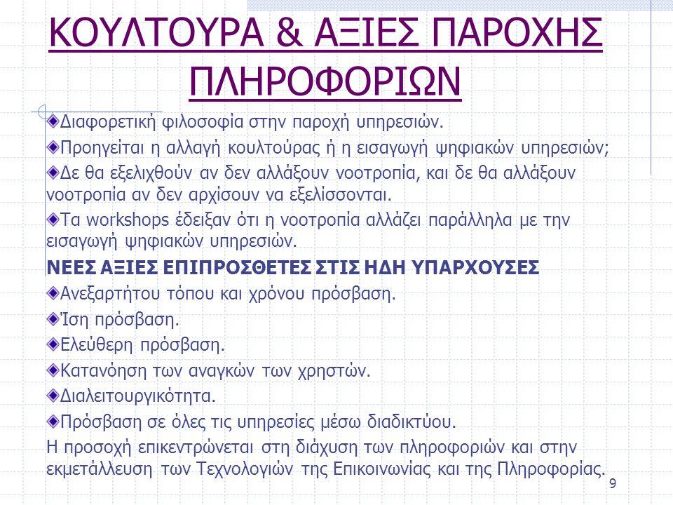 9 ΚΟΥΛΤΟΥΡΑ & ΑΞΙΕΣ ΠΑΡΟΧΗΣ ΠΛΗΡΟΦΟΡΙΩΝ Διαφορετική φιλοσοφία στην παροχή υπηρεσιών. Προηγείται η αλλαγή κουλτούρας ή η εισαγωγή ψηφιακών υπηρεσιών; Δ