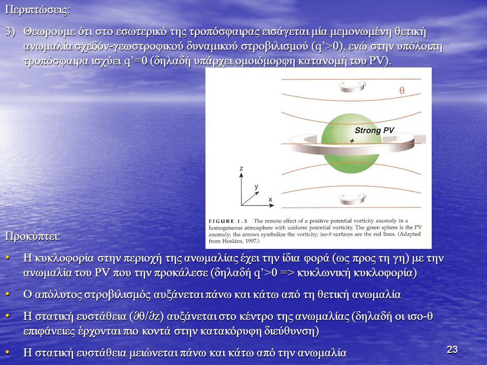 23 Περιπτώσεις: 3)Θεωρούμε ότι στο εσωτερικό της τροπόσφαιρας εισάγεται μία μεμονωμένη θετική ανωμαλία σχεδόν-γεωστροφικού δυναμικού στροβιλισμού (q'>
