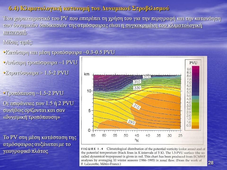 28 Ένα χαρακτηριστικό του PV που επιτρέπει τη χρήση του για την περιγραφή και την κατανόηση των δυναμικών διαδικασιών της ατμόσφαιρας είναι η συγκεκρι