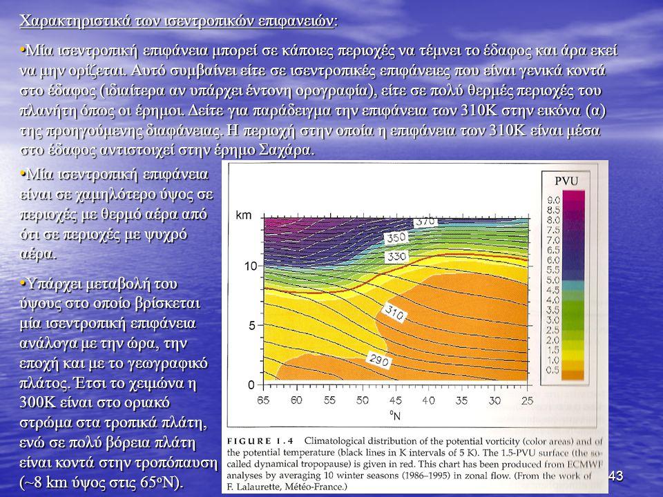 43 Χαρακτηριστικά των ισεντροπικών επιφανειών: Μία ισεντροπική επιφάνεια μπορεί σε κάποιες περιοχές να τέμνει το έδαφος και άρα εκεί να μην ορίζεται.