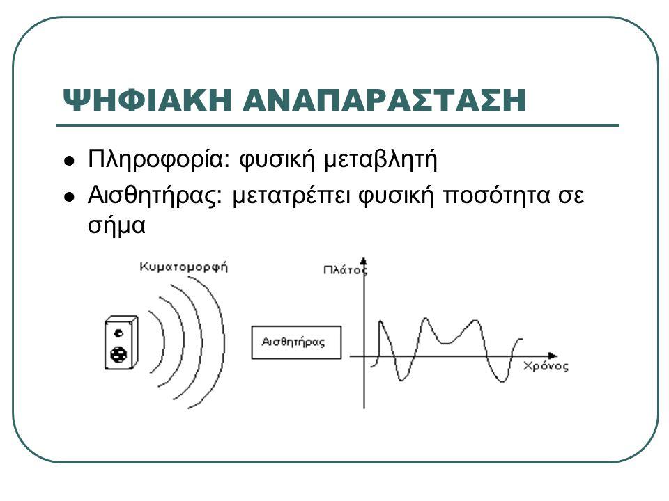 ΨΗΦΙΑΚΗ ΑΝΑΠΑΡΑΣΤΑΣΗ Πληροφορία: φυσική μεταβλητή Αισθητήρας: μετατρέπει φυσική ποσότητα σε σήμα