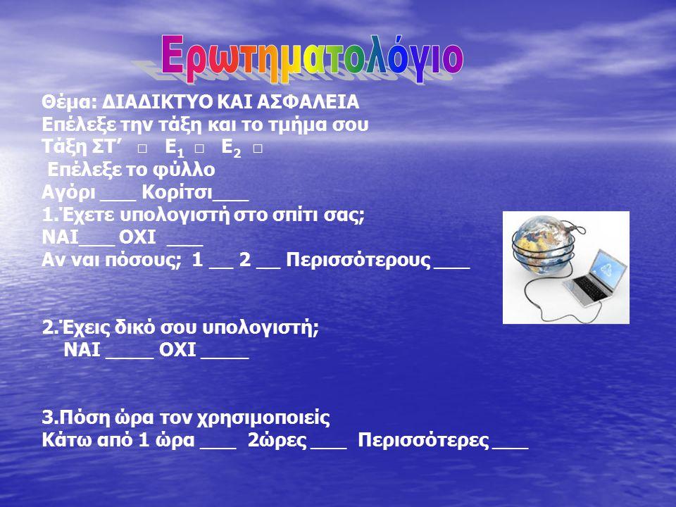 Θέμα: ΔΙΑΔΙΚΤΥΟ ΚΑΙ ΑΣΦΑΛΕΙΑ Επέλεξε την τάξη και το τμήμα σου Τάξη ΣΤ' □ Ε 1 □ Ε 2 □ Επέλεξε το φύλλο Αγόρι ___ Κορίτσι___ 1.Έχετε υπολογιστή στο σπί