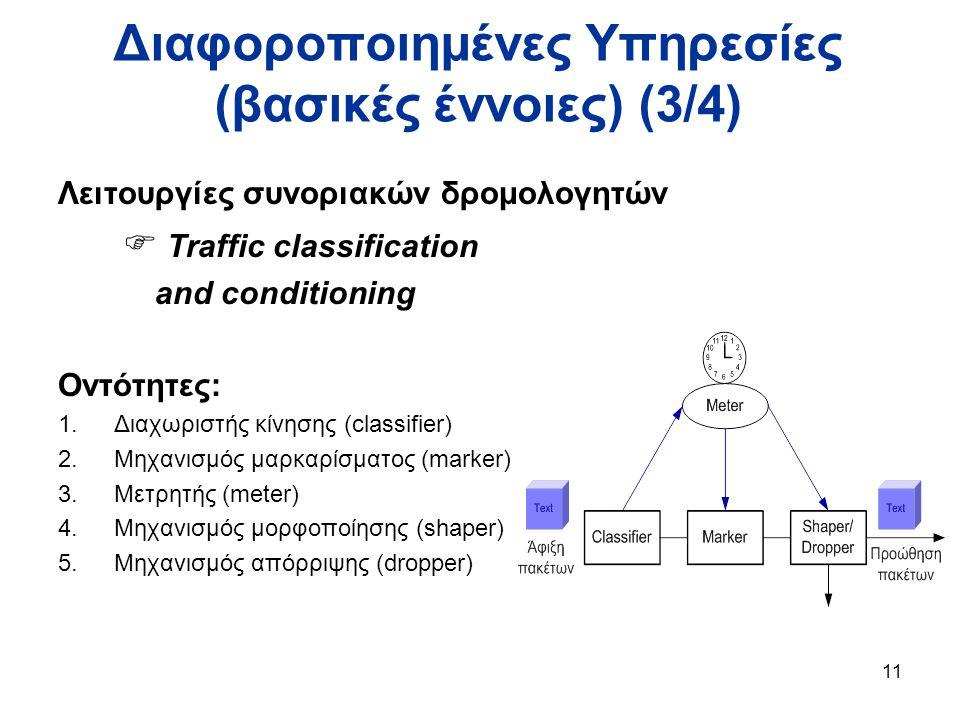 11 Διαφοροποιημένες Υπηρεσίες (βασικές έννοιες) (3/4) Λειτουργίες συνοριακών δρομολογητών  Τraffic classification and conditioning Οντότητες: 1.Διαχωριστής κίνησης (classifier) 2.Μηχανισμός μαρκαρίσματος (marker) 3.Μετρητής (meter) 4.Μηχανισμός μορφοποίησης (shaper) 5.Μηχανισμός απόρριψης (dropper)
