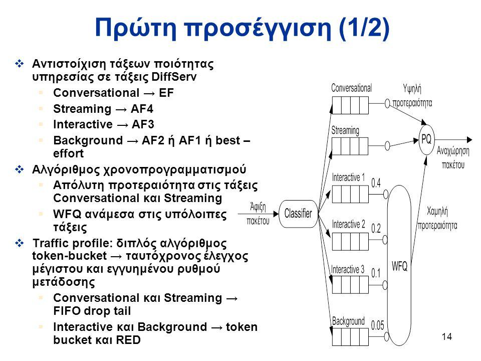 14 Πρώτη προσέγγιση (1/2)  Αντιστοίχιση τάξεων ποιότητας υπηρεσίας σε τάξεις DiffServ  Conversational → EF  Streaming → AF4  Interactive → AF3  Background → AF2 ή AF1 ή best – effort  Αλγόριθμος χρονοπρογραμματισμού  Απόλυτη προτεραιότητα στις τάξεις Conversational και Streaming  WFQ ανάμεσα στις υπόλοιπες τάξεις  Traffic profile: διπλός αλγόριθμος token-bucket → ταυτόχρονος έλεγχος μέγιστου και εγγυημένου ρυθμού μετάδοσης  Conversational και Streaming → FIFO drop tail  Interactive και Background → token bucket και RED