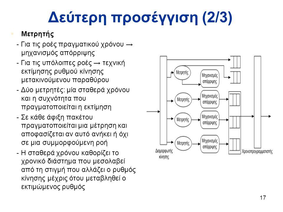 17 Δεύτερη προσέγγιση (2/3)  Μετρητής - Για τις ροές πραγματικού χρόνου → μηχανισμός απόρριψης - Για τις υπόλοιπες ροές → τεχνική εκτίμησης ρυθμού κίνησης μετακινούμενου παραθύρου - Δύο μετρητές: μία σταθερά χρόνου και η συχνότητα που πραγματοποιείται η εκτίμηση - Σε κάθε άφιξη πακέτου πραγματοποιείται μια μέτρηση και αποφασίζεται αν αυτό ανήκει ή όχι σε μια συμμορφούμενη ροή - Η σταθερά χρόνου καθορίζει το χρονικό διάστημα που μεσολαβεί από τη στιγμή που αλλάζει ο ρυθμός κίνησης μέχρις ότου μεταβληθεί ο εκτιμώμενος ρυθμός