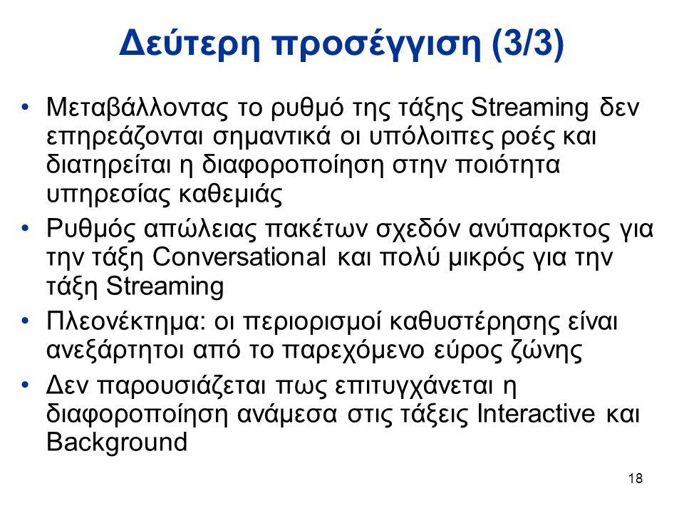 18 Δεύτερη προσέγγιση (3/3) Μεταβάλλοντας το ρυθμό της τάξης Streaming δεν επηρεάζονται σημαντικά οι υπόλοιπες ροές και διατηρείται η διαφοροποίηση στην ποιότητα υπηρεσίας καθεμιάς Ρυθμός απώλειας πακέτων σχεδόν ανύπαρκτος για την τάξη Conversational και πολύ μικρός για την τάξη Streaming Πλεονέκτημα: οι περιορισμοί καθυστέρησης είναι ανεξάρτητοι από το παρεχόμενο εύρος ζώνης Δεν παρουσιάζεται πως επιτυγχάνεται η διαφοροποίηση ανάμεσα στις τάξεις Interactive και Background