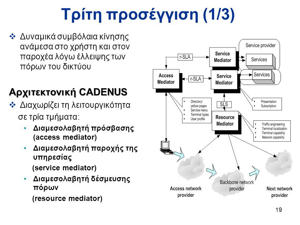 19 Τρίτη προσέγγιση (1/3)  Δυναμικά συμβόλαια κίνησης ανάμεσα στο χρήστη και στον παροχέα λόγω έλλειψης των πόρων του δικτύου Αρχιτεκτονική CADENUS  Διαχωρίζει τη λειτουργικότητα σε τρία τμήματα: Διαμεσολαβητή πρόσβασης (access mediator) Διαμεσολαβητή παροχής της υπηρεσίας (service mediator) Διαμεσολαβητή δέσμευσης πόρων (resource mediator)