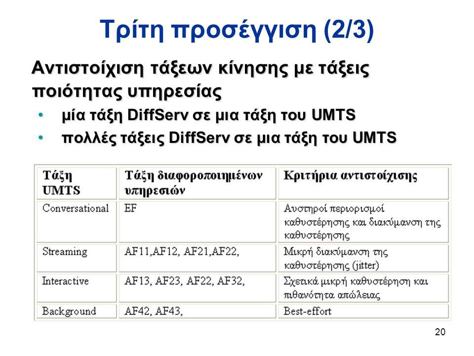 20 Τρίτη προσέγγιση (2/3) Αντιστοίχιση τάξεων κίνησης με τάξεις ποιότητας υπηρεσίας μία τάξη DiffServ σε μια τάξη του UMTSμία τάξη DiffServ σε μια τάξη του UMTS πολλές τάξεις DiffServ σε μια τάξη του UMTS πολλές τάξεις DiffServ σε μια τάξη του UMTS