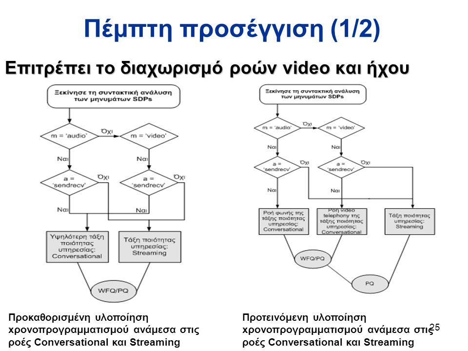 25 Πέμπτη προσέγγιση (1/2) Επιτρέπει το διαχωρισμό ροών video και ήχου Προκαθορισμένη υλοποίηση xρονοπρογραμματισμού ανάμεσα στις ροές Conversational και Streaming Προτεινόμενη υλοποίηση xρονοπρογραμματισμού ανάμεσα στις ροές Conversational και Streaming