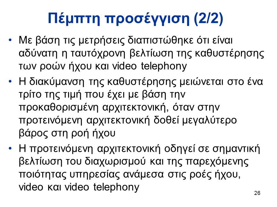 26 Πέμπτη προσέγγιση (2/2) Με βάση τις μετρήσεις διαπιστώθηκε ότι είναι αδύνατη η ταυτόχρονη βελτίωση της καθυστέρησης των ροών ήχου και video telephony Η διακύμανση της καθυστέρησης μειώνεται στο ένα τρίτο της τιμή που έχει με βάση την προκαθορισμένη αρχιτεκτονική, όταν στην προτεινόμενη αρχιτεκτονική δοθεί μεγαλύτερο βάρος στη ροή ήχου Η προτεινόμενη αρχιτεκτονική οδηγεί σε σημαντική βελτίωση του διαχωρισμού και της παρεχόμενης ποιότητας υπηρεσίας ανάμεσα στις ροές ήχου, video και video telephony