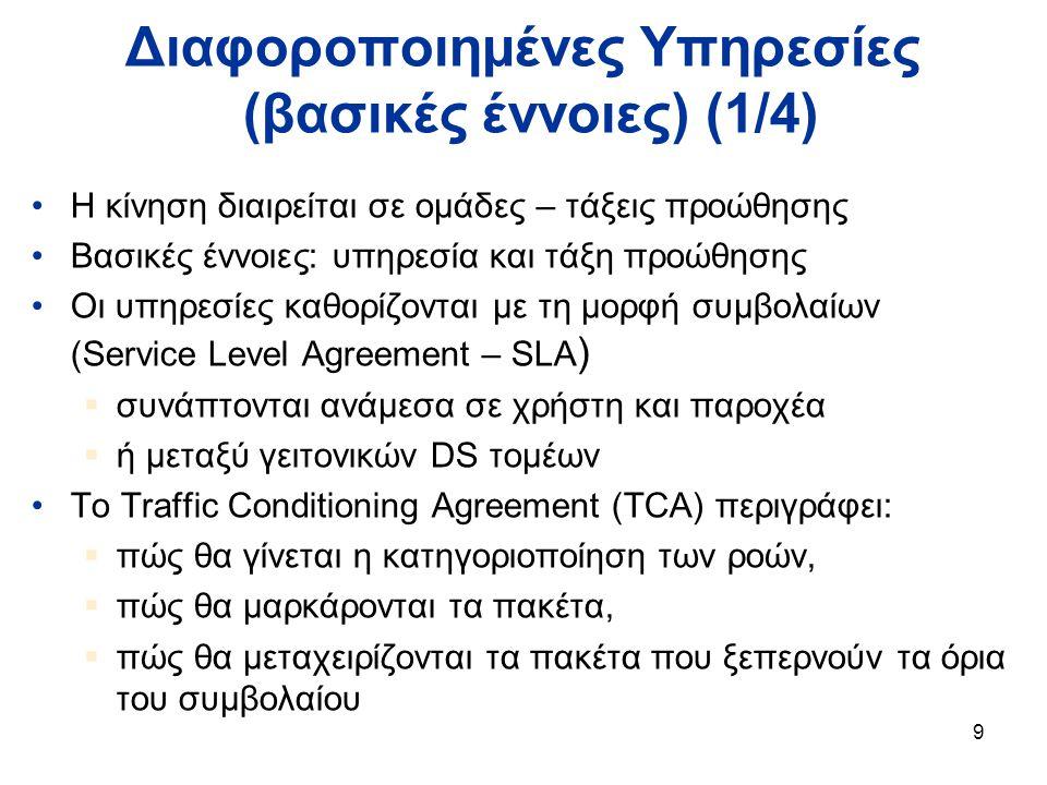 9 Διαφοροποιημένες Υπηρεσίες (βασικές έννοιες) (1/4) Η κίνηση διαιρείται σε ομάδες – τάξεις προώθησης Βασικές έννοιες: υπηρεσία και τάξη προώθησης Οι υπηρεσίες καθορίζονται με τη μορφή συμβολαίων (Service Level Agreement – SLA )  συνάπτονται ανάμεσα σε χρήστη και παροχέα  ή μεταξύ γειτονικών DS τομέων Το Traffic Conditioning Agreement (TCA) περιγράφει:  πώς θα γίνεται η κατηγοριοποίηση των ροών,  πώς θα μαρκάρονται τα πακέτα,  πώς θα μεταχειρίζονται τα πακέτα που ξεπερνούν τα όρια του συμβολαίου