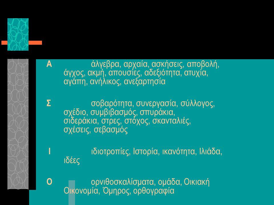 Α άλγεβρα, αρχαία, ασκήσεις, αποβολή, άγχος, ακμή, απουσίες, αδεξιότητα, ατυχία, αγάπη, ανήλικος, ανεξαρτησία Σ σοβαρότητα, συνεργασία, σύλλογος, σχέδ