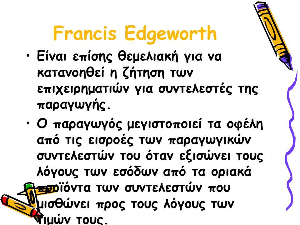 Francis Edgeworth Είναι επίσης θεμελιακή για να κατανοηθεί η ζήτηση των επιχειρηματιών για συντελεστές της παραγωγής.