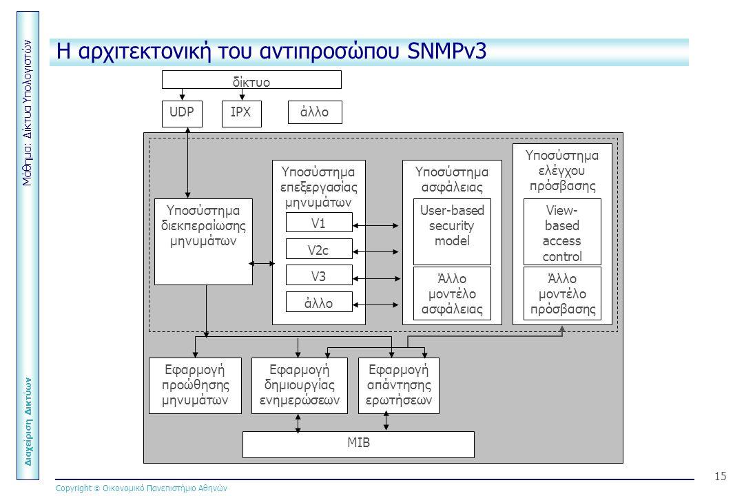Μάθημα: Δίκτυα Υπολογιστών Διαχείριση Δικτύων Copyright  Οικονομικό Πανεπιστήμιο Αθηνών 15 Η αρχιτεκτονική του αντιπροσώπου SNMPv3 Υποσύστημα διεκπεραίωσης μηνυμάτων Υποσύστημα επεξεργασίας μηνυμάτων V1 V2c V3 άλλο Υποσύστημα ασφάλειας Άλλο μοντέλο ασφάλειας User-based security model UDPIPXάλλο Εφαρμογή απάντησης ερωτήσεων Εφαρμογή δημιουργίας ενημερώσεων Εφαρμογή προώθησης μηνυμάτων ΜΙΒ Υποσύστημα ελέγχου πρόσβασης Άλλο μοντέλο πρόσβασης View- based access control δίκτυο