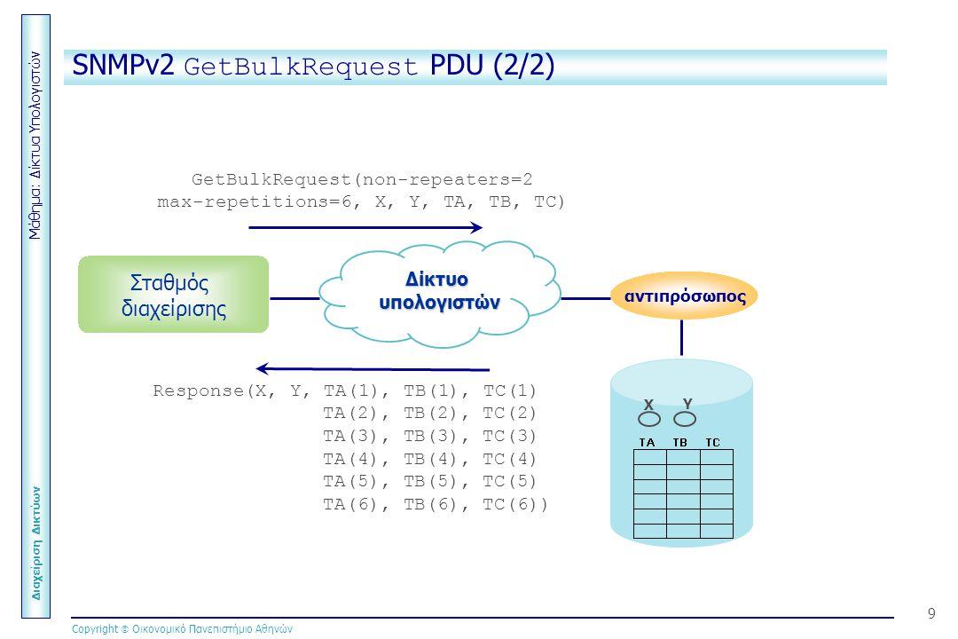 Μάθημα: Δίκτυα Υπολογιστών Διαχείριση Δικτύων Copyright  Οικονομικό Πανεπιστήμιο Αθηνών 9 SNMPv2 GetBulkRequest PDU (2/2) Δίκτυο υπολογιστών Σταθμός διαχείρισης αντιπρόσωπος Χ Υ GetBulkRequest(non-repeaters=2 max-repetitions=6, X, Y, TA, TB, TC) Response(X, Y, TA(1), TB(1), TC(1) TA(2), TB(2), TC(2) TA(3), TB(3), TC(3) TA(4), TB(4), TC(4) TA(5), TB(5), TC(5) TA(6), TB(6), TC(6))