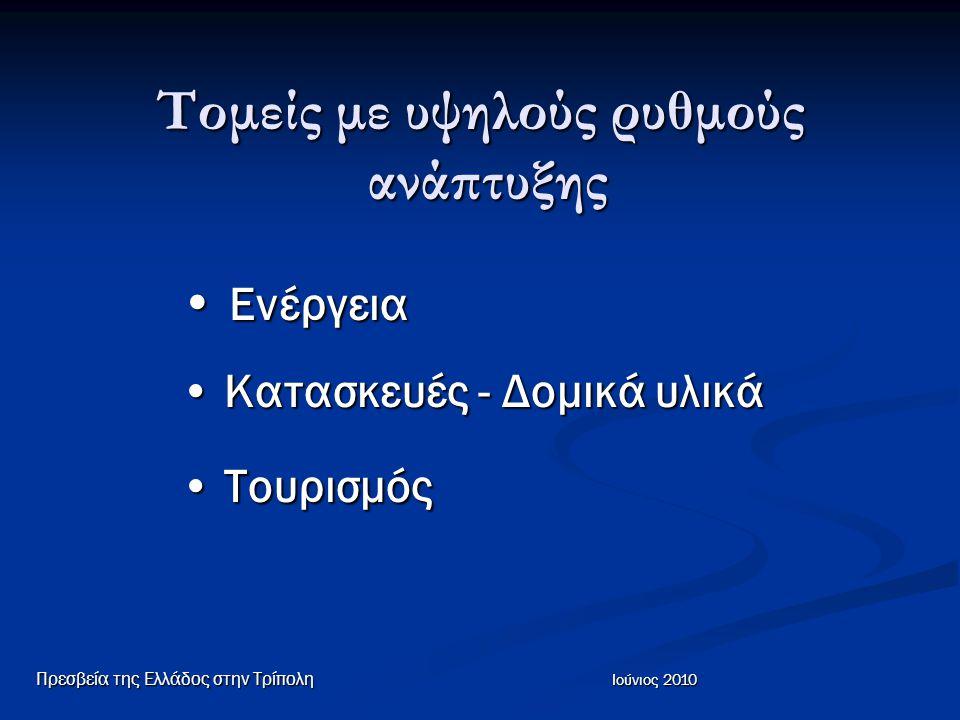 Ενέργεια Ενέργεια Κατασκευές - Δομικά υλικά Κατασκευές - Δομικά υλικά Τουρισμός Τουρισμός Πρεσβεία της Ελλάδος στην Τρίπολη Ιούνιος 2010 Τομείς με υψη