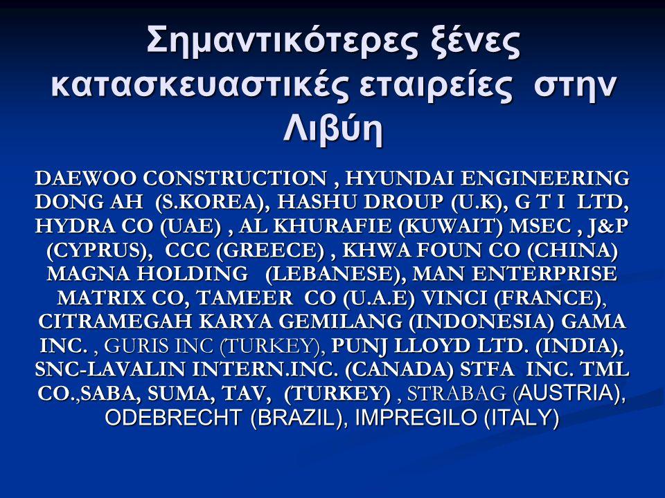Σημαντικότερες ξένες κατασκευαστικές εταιρείες στην Λιβύη DAEWOO CONSTRUCTION, HYUNDAI ENGINEERING DONG AH (S.KOREA), HASHU DROUP (U.K), G T I LTD, HY