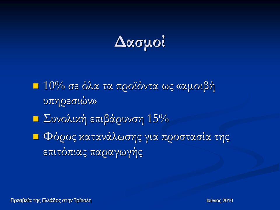 Δασμοί 10% σε όλα τα προϊόντα ως «αμοιβή υπηρεσιών» 10% σε όλα τα προϊόντα ως «αμοιβή υπηρεσιών» Συνολική επιβάρυνση 15% Συνολική επιβάρυνση 15% Φόρος