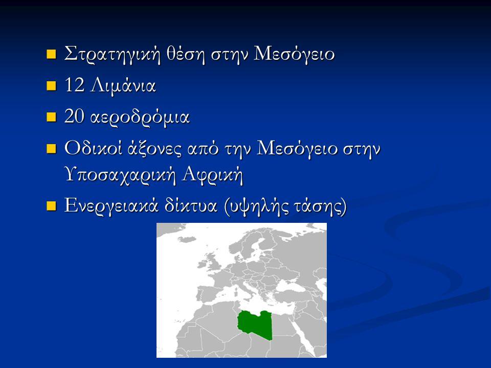 Λιβυκή οικονομία Κυριαρχία του τομέα των υδρογονανθράκων Κυριαρχία του τομέα των υδρογονανθράκων 77% του ΑΕΠ και 95% των εξαγωγών 77% του ΑΕΠ και 95% των εξαγωγών Υψηλοί ρυθμοί ανάπτυξης 4% το 2009 Υψηλοί ρυθμοί ανάπτυξης 4% το 2009 Εξωτερικό χρέος 6% ΑΕΠ Εξωτερικό χρέος 6% ΑΕΠ Κατά κεφαλήν ΑΕΠ $9.500 Κατά κεφαλήν ΑΕΠ $9.500 Συναλλαγματικά αποθέματα $ 90 δις (2009) Συναλλαγματικά αποθέματα $ 90 δις (2009) Μεγάλες ανάγκες σε υποδομές μετά από 15 έτη στασιμότητας Μεγάλες ανάγκες σε υποδομές μετά από 15 έτη στασιμότητας Πρεσβεία της Ελλάδος στην Τρίπολη Ιούνιος 2010