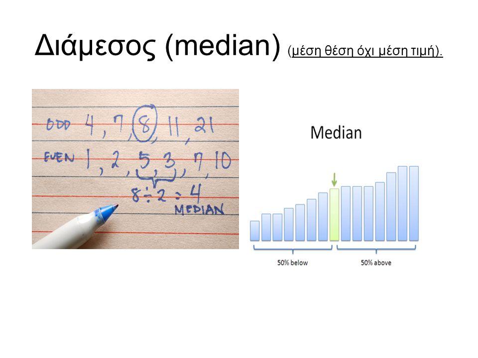 Διάμεσος (median) (μέση θέση όχι μέση τιμή).