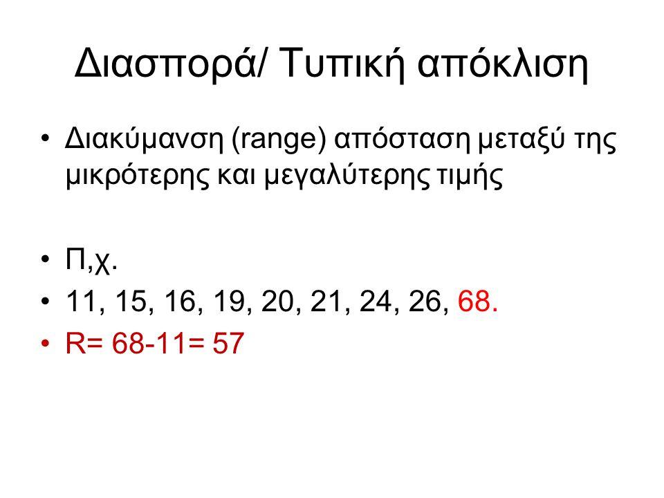 Διασπορά/ Τυπική απόκλιση Διακύμανση (range) απόσταση μεταξύ της μικρότερης και μεγαλύτερης τιμής Π,χ.