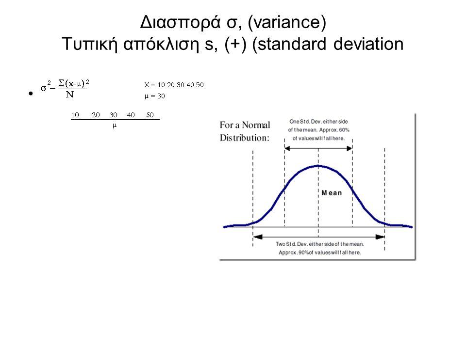 Διασπορά σ, (variance) Τυπική απόκλιση s, (+) (standard deviation