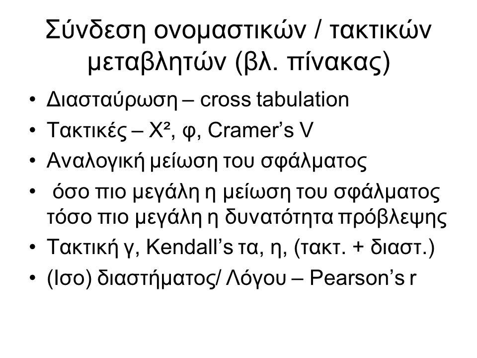 Σύνδεση ονομαστικών / τακτικών μεταβλητών (βλ.
