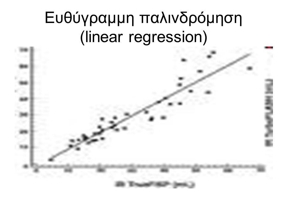 Ευθύγραμμη παλινδρόμηση (linear regression)