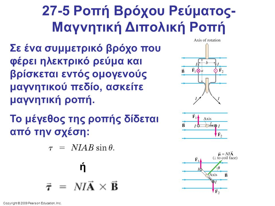 Copyright © 2009 Pearson Education, Inc. Σε ένα συμμετρικό βρόχο που φέρει ηλεκτρικό ρεύμα και βρίσκεται εντός ομογενούς μαγνητικού πεδίο, ασκείτε μαγ