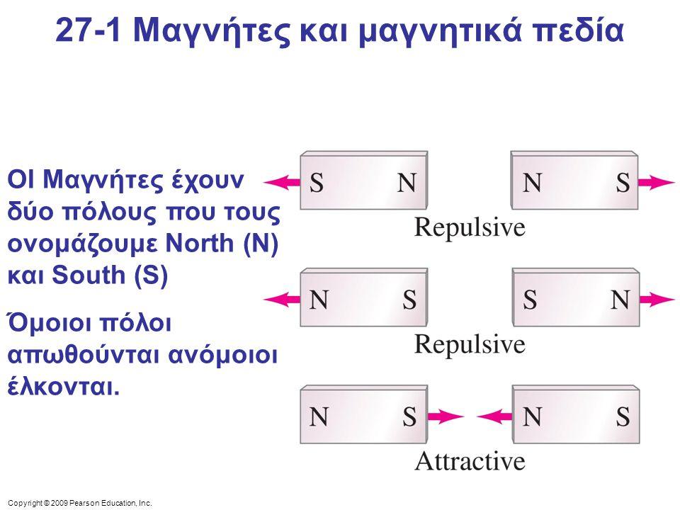 Copyright © 2009 Pearson Education, Inc. ΟΙ Μαγνήτες έχουν δύο πόλους που τους ονομάζουμε North (Ν) και South (S) Όμοιοι πόλοι απωθούνται ανόμοιοι έλκ