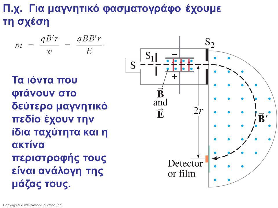 Copyright © 2009 Pearson Education, Inc. Τα ιόντα που φτάνουν στο δεύτερο μαγνητικό πεδίο έχουν την ίδια ταχύτητα και η ακτίνα περιστροφής τους είναι