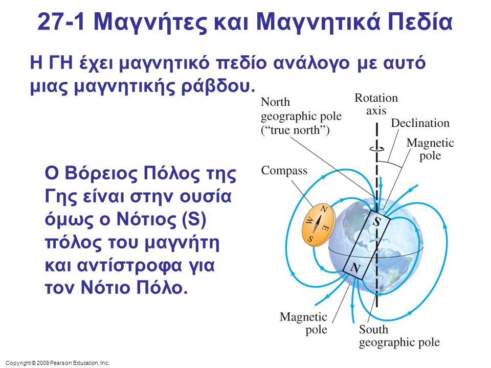 Copyright © 2009 Pearson Education, Inc. Η ΓΗ έχει μαγνητικό πεδίο ανάλογο με αυτό μιας μαγνητικής ράβδου. Ο Βόρειος Πόλος της Γης είναι στην ουσία όμ