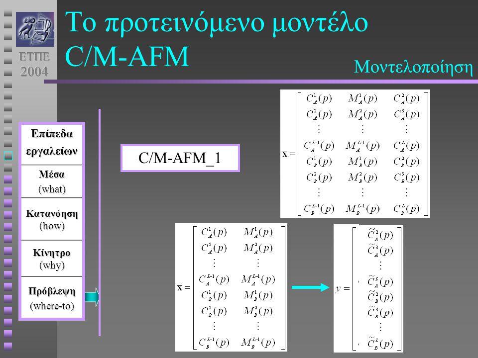 Το προτεινόμενο μοντέλο C/M-AFMΕπίπεδαεργαλείωνΜέσα (what) Κατανόηση (how) Κίνητρο (why) Πρόβλεψη (where-to) Μοντελοποίηση C/M-AFM_1