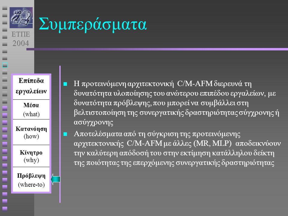 ΣυμπεράσματαΕπίπεδαεργαλείωνΜέσα (what) Κατανόηση (how) Κίνητρο (why) Πρόβλεψη (where-to) Η προτεινόμενη αρχιτεκτονική C/M-AFM διερευνά τη δυνατότητα υλοποίησης του ανώτερου επιπέδου εργαλείων, με δυνατότητα πρόβλεψης, που μπορεί να συμβάλλει στη βελτιστοποίηση της συνεργατικής δραστηριότητας σύγχρονης ή ασύγχρονης Αποτελέσματα από τη σύγκριση της προτεινόμενης αρχιτεκτονικής C/M-AFM με άλλες (MR, MLP) αποδεικνύουν την καλύτερη απόδοσή του στην εκτίμηση κατάλληλου δείκτη της ποιότητας της επερχόμενης συνεργατικής δραστηριότητας