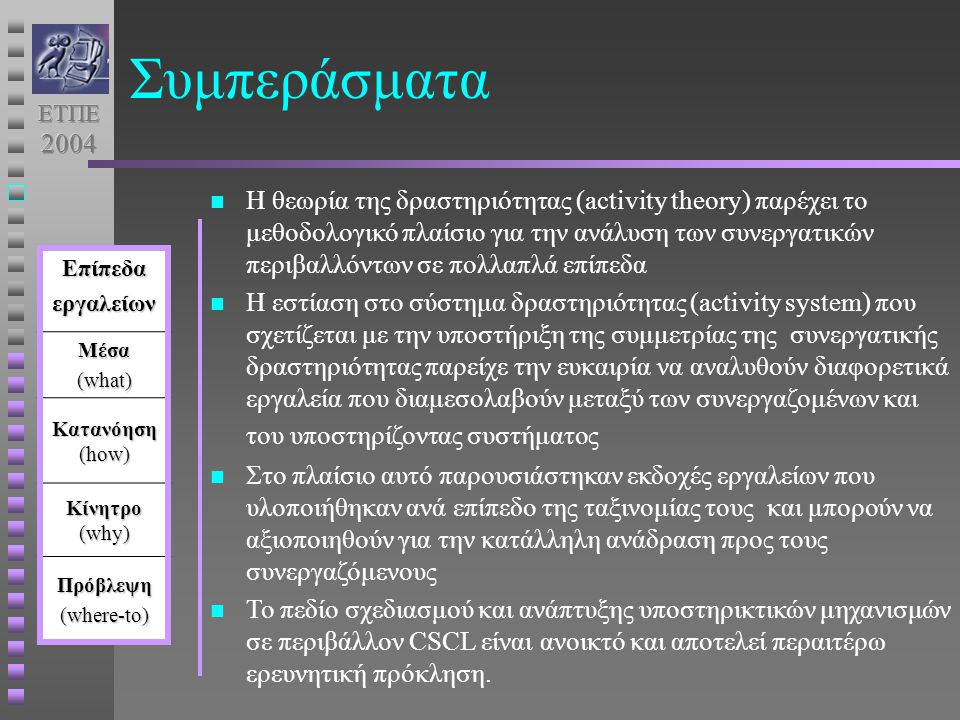 Συμπεράσματα Η θεωρία της δραστηριότητας (activity theory) παρέχει το μεθοδολογικό πλαίσιο για την ανάλυση των συνεργατικών περιβαλλόντων σε πολλαπλά επίπεδα Η εστίαση στο σύστημα δραστηριότητας (activity system) που σχετίζεται με την υποστήριξη της συμμετρίας της συνεργατικής δραστηριότητας παρείχε την ευκαιρία να αναλυθoύν διαφορετικά εργαλεία που διαμεσολαβούν μεταξύ των συνεργαζομένων και του υποστηρίζοντας συστήματος Στο πλαίσιο αυτό παρουσιάστηκαν εκδοχές εργαλείων που υλοποιήθηκαν ανά επίπεδο της ταξινομίας τους και μπορούν να αξιοποιηθούν για την κατάλληλη ανάδραση προς τους συνεργαζόμενους Το πεδίο σχεδιασμού και ανάπτυξης υποστηρικτικών μηχανισμών σε περιβάλλον CSCL είναι ανοικτό και αποτελεί περαιτέρω ερευνητική πρόκληση.ΕπίπεδαεργαλείωνΜέσα (what) Κατανόηση (how) Κίνητρο (why) Πρόβλεψη (where-to)